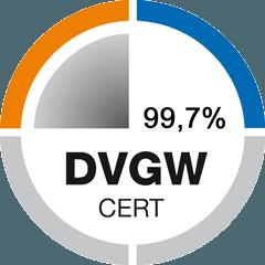 certifikát účinnosti